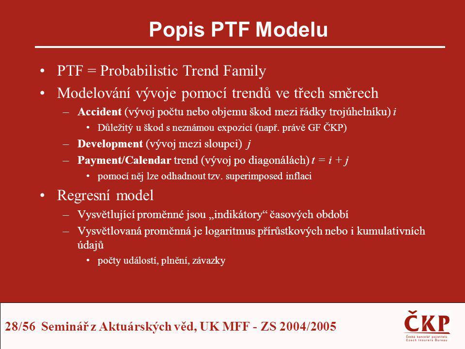 28/56 Seminář z Aktuárských věd, UK MFF - ZS 2004/2005 Popis PTF Modelu PTF = Probabilistic Trend Family Modelování vývoje pomocí trendů ve třech směr