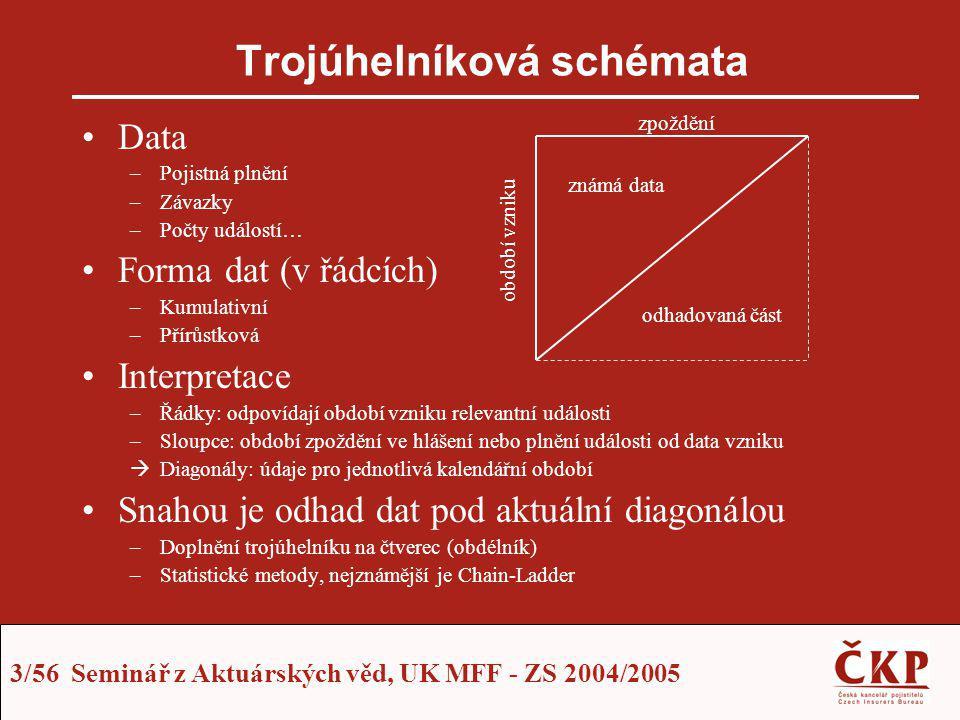 3/56 Seminář z Aktuárských věd, UK MFF - ZS 2004/2005 Trojúhelníková schémata Data –Pojistná plnění –Závazky –Počty událostí… Forma dat (v řádcích) –K