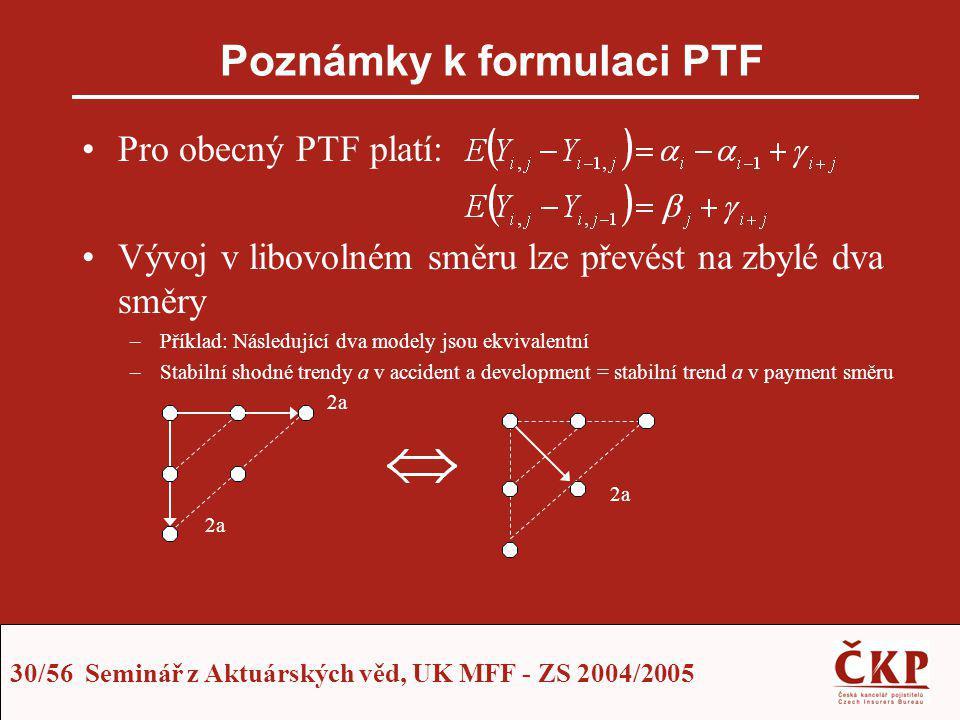 30/56 Seminář z Aktuárských věd, UK MFF - ZS 2004/2005 Poznámky k formulaci PTF Pro obecný PTF platí: Vývoj v libovolném směru lze převést na zbylé dv