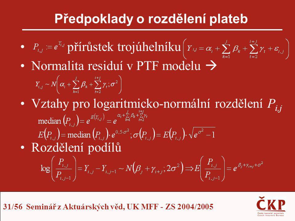 31/56 Seminář z Aktuárských věd, UK MFF - ZS 2004/2005 Předpoklady o rozdělení plateb přírůstek trojúhelníku Normalita residuí v PTF modelu  Vztahy p