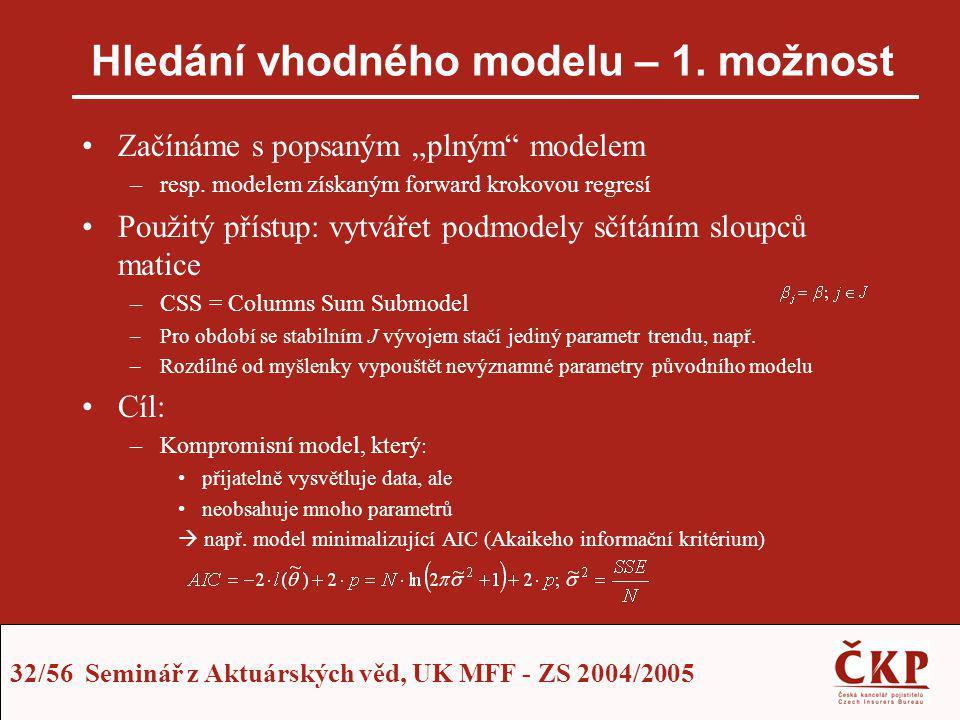 """32/56 Seminář z Aktuárských věd, UK MFF - ZS 2004/2005 Hledání vhodného modelu – 1. možnost Začínáme s popsaným """"plným"""" modelem –resp. modelem získaný"""