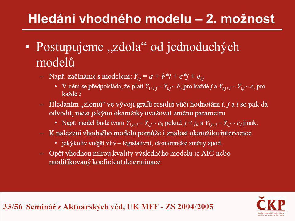"""33/56 Seminář z Aktuárských věd, UK MFF - ZS 2004/2005 Hledání vhodného modelu – 2. možnost Postupujeme """"zdola"""" od jednoduchých modelů –Např. začínáme"""