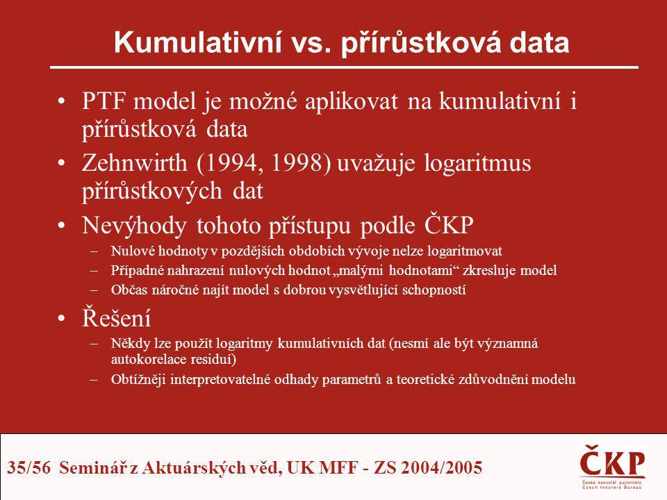 35/56 Seminář z Aktuárských věd, UK MFF - ZS 2004/2005 Kumulativní vs. přírůstková data PTF model je možné aplikovat na kumulativní i přírůstková data