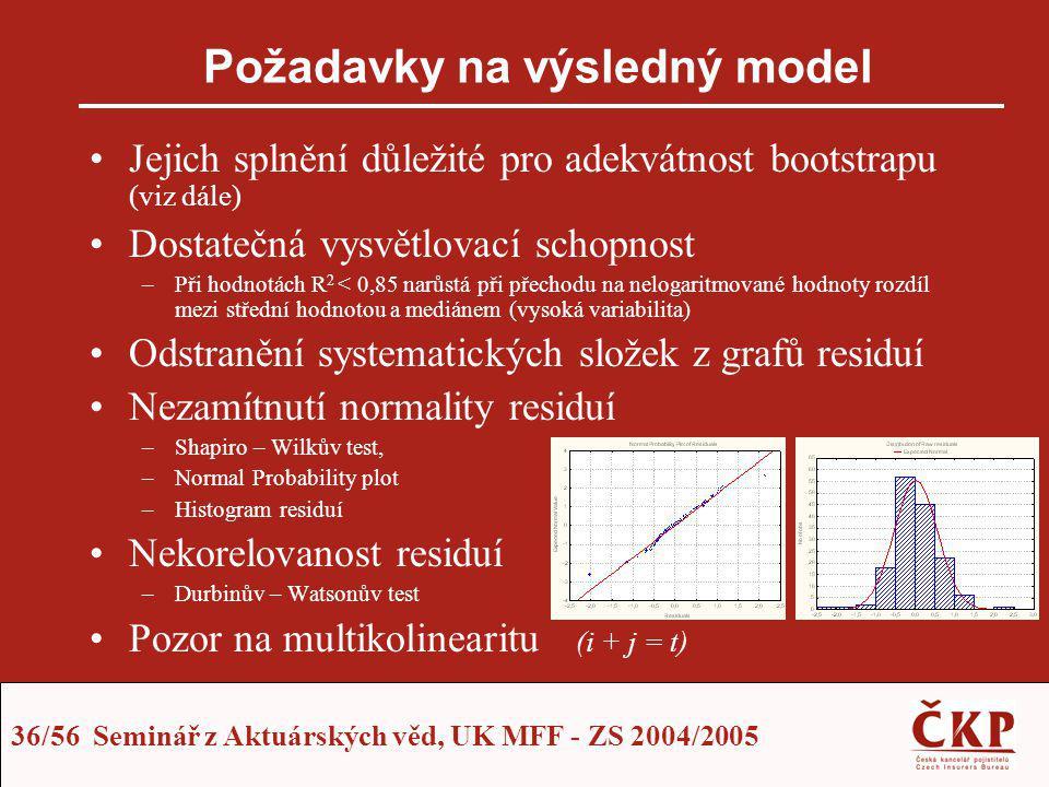 36/56 Seminář z Aktuárských věd, UK MFF - ZS 2004/2005 Požadavky na výsledný model Jejich splnění důležité pro adekvátnost bootstrapu (viz dále) Dosta