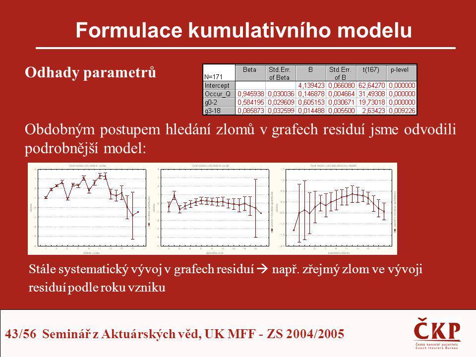 43/56 Seminář z Aktuárských věd, UK MFF - ZS 2004/2005 Formulace kumulativního modelu Odhady parametrů Obdobným postupem hledání zlomů v grafech resid