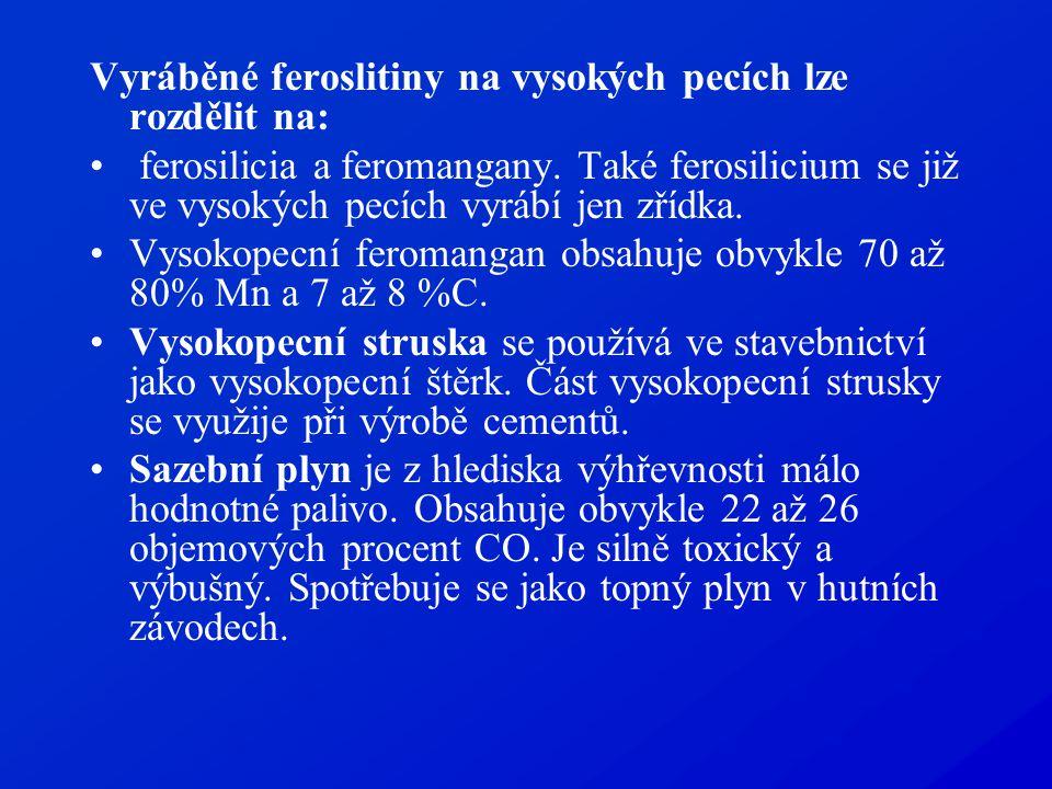 Vyráběné feroslitiny na vysokých pecích lze rozdělit na: ferosilicia a feromangany. Také ferosilicium se již ve vysokých pecích vyrábí jen zřídka. Vys