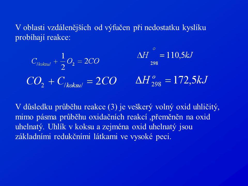 V oblasti vzdálenějších od výfučen při nedostatku kyslíku probíhají reakce: V důsledku průběhu reakce (3) je veškerý volný oxid uhličitý, mimo pásma p
