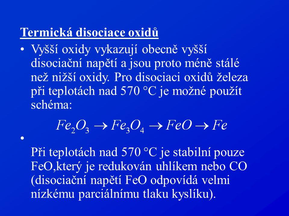 Termická disociace oxidů Vyšší oxidy vykazují obecně vyšší disociační napětí a jsou proto méně stálé než nižší oxidy. Pro disociaci oxidů železa při t