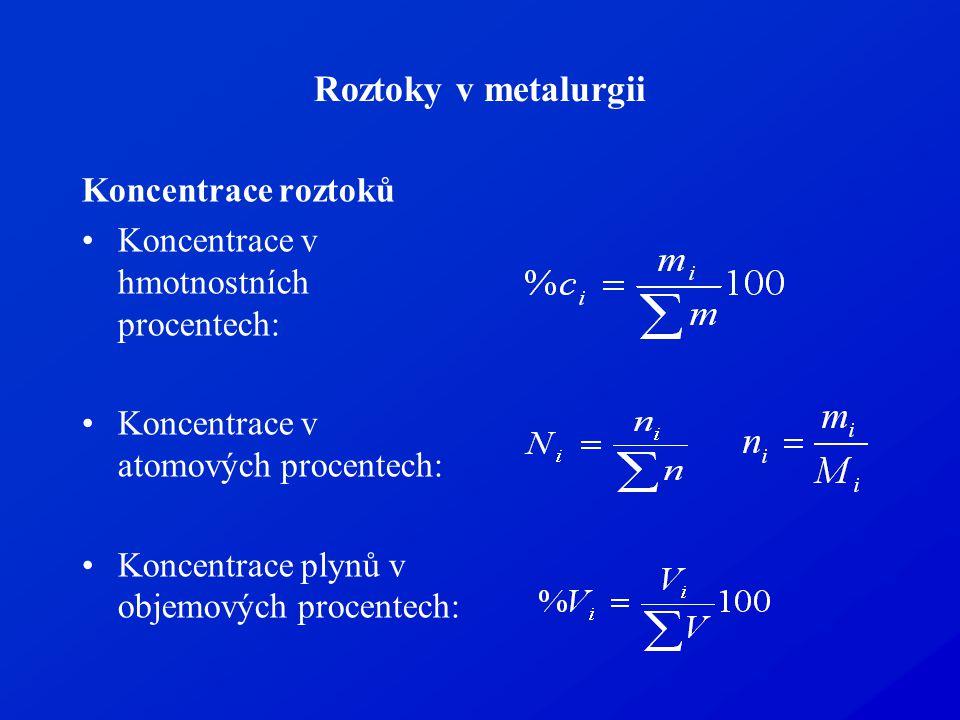 Roztoky v metalurgii Koncentrace roztoků Koncentrace v hmotnostních procentech: Koncentrace v atomových procentech: Koncentrace plynů v objemových pro