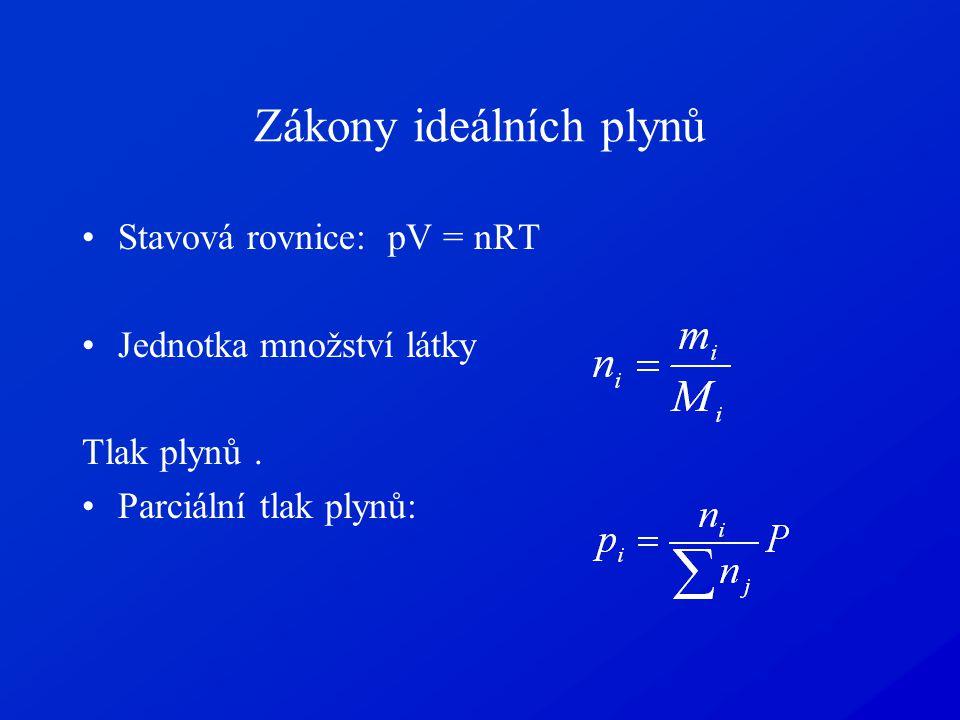 Zákony ideálních plynů Stavová rovnice: pV = nRT Jednotka množství látky Tlak plynů. Parciální tlak plynů:
