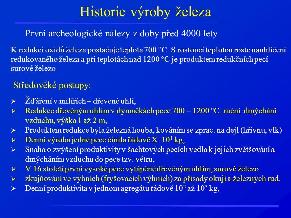 Historie výroby železa První archeologické nálezy z doby před 4000 lety K redukci oxidů železa postačuje teplota 700 °C. S rostoucí teplotou roste nau