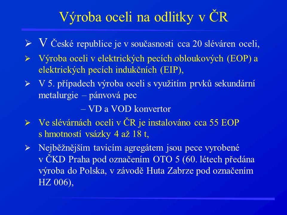 Výroba oceli na odlitky v ČR  V České republice je v současnosti cca 20 sléváren oceli,  Výroba oceli v elektrických pecích obloukových (EOP) a elek