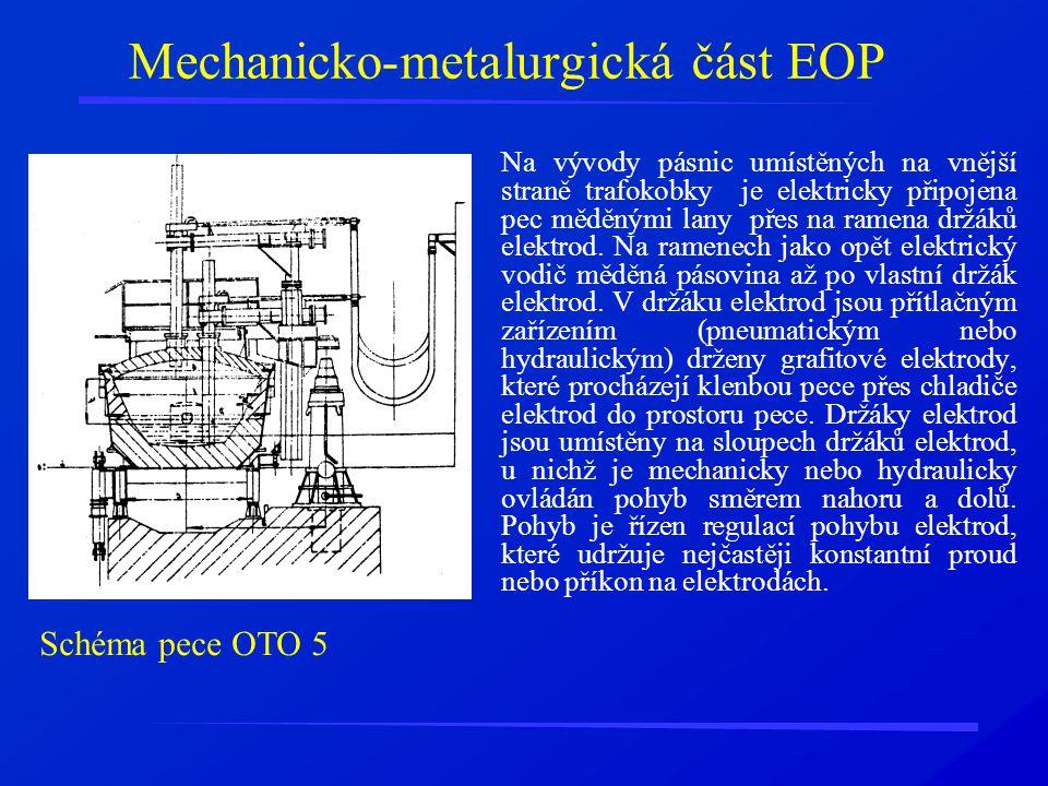 Mechanicko-metalurgická část EOP Na vývody pásnic umístěných na vnější straně trafokobky je elektricky připojena pec měděnými lany přes na ramena držá