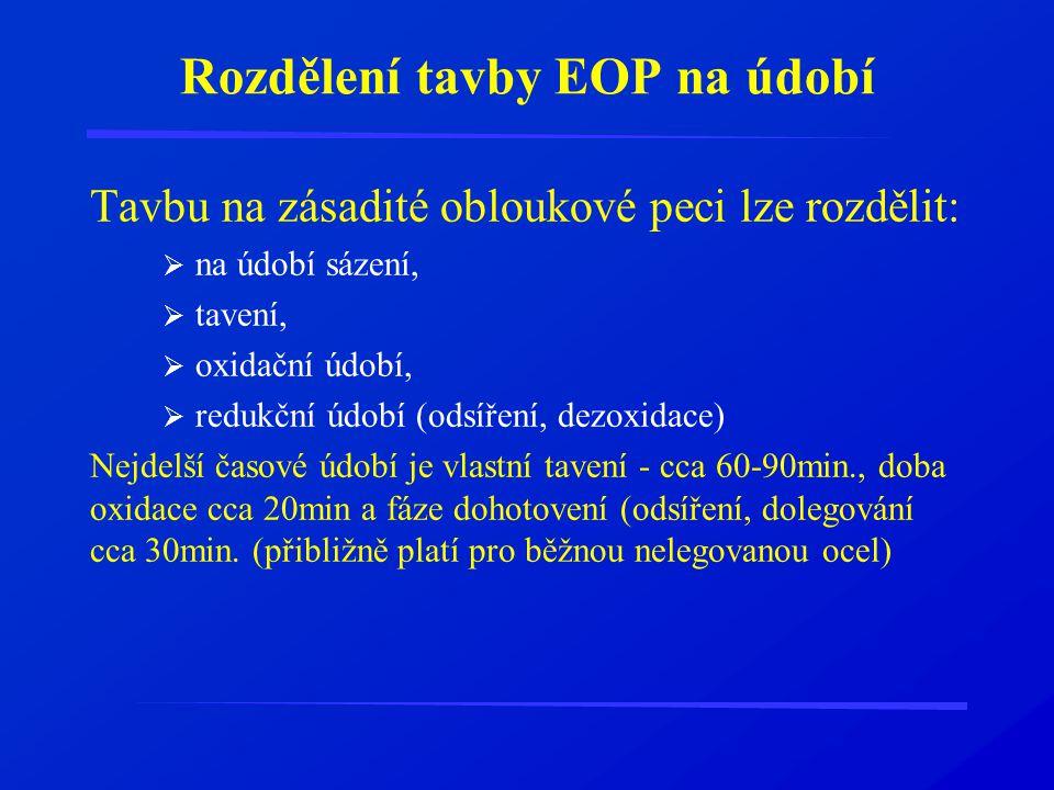 Rozdělení tavby EOP na údobí Tavbu na zásadité obloukové peci lze rozdělit:  na údobí sázení,  tavení,  oxidační údobí,  redukční údobí (odsíření,