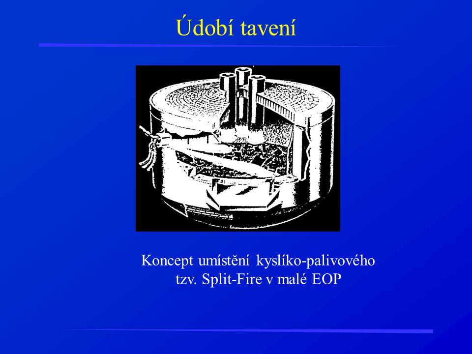 Údobí tavení Koncept umístění kyslíko-palivového tzv. Split-Fire v malé EOP