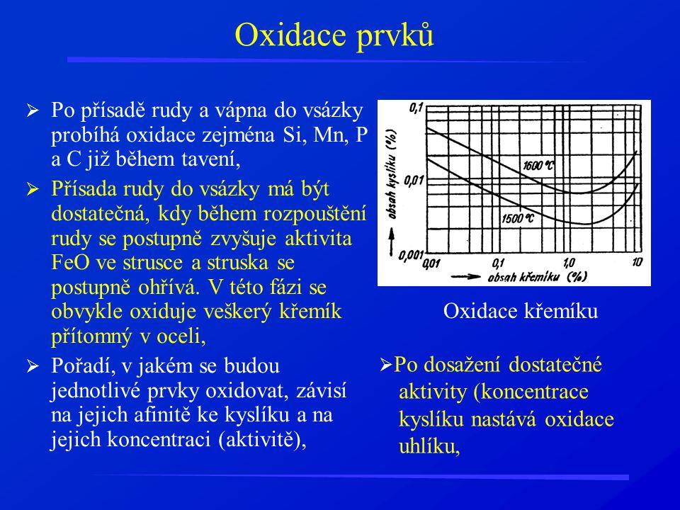 Oxidace prvků  Po přísadě rudy a vápna do vsázky probíhá oxidace zejména Si, Mn, P a C již během tavení,  Přísada rudy do vsázky má být dostatečná,