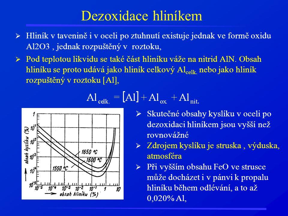 Dezoxidace hliníkem  Hliník v tavenině i v oceli po ztuhnutí existuje jednak ve formě oxidu Al2O3, jednak rozpuštěný v roztoku,  Pod teplotou likvid