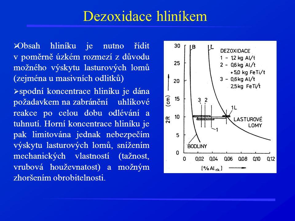 Dezoxidace hliníkem  Obsah hliníku je nutno řídit v poměrně úzkém rozmezí z důvodu možného výskytu lasturových lomů (zejména u masivních odlitků)  s