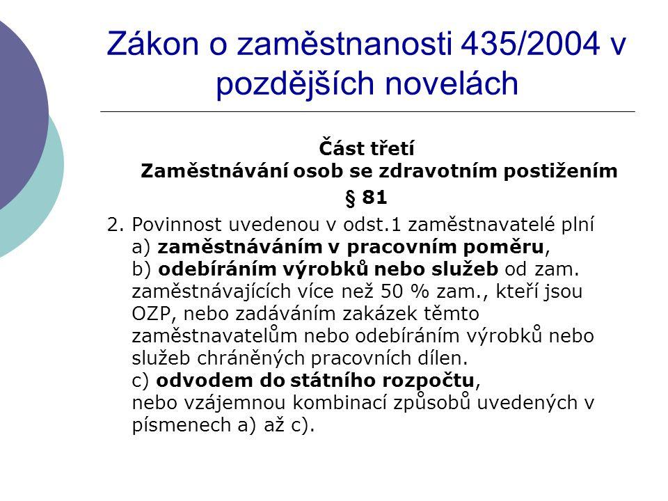 Zákon o zaměstnanosti 435/2004 v pozdějších novelách Část třetí Zaměstnávání osob se zdravotním postižením § 81 2.
