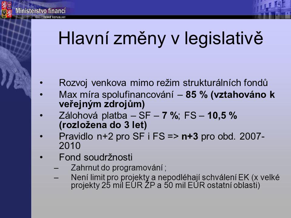 Hlavní změny v legislativě Pravidla uznatelnosti stanovena na národní úrovni (MMR – metodika uznatelnosti) Společná pravidla jen pro nejvýznamnější položky (stanovena v nařízeních k jednotlivým fondům): –DPH – pro kohezní státy uznatelná nevratná DPH (jako dosud, platí pro všechny fondy) –Nákup pozemků (u ERDF a FS uznatelný jen do 10% z celk.