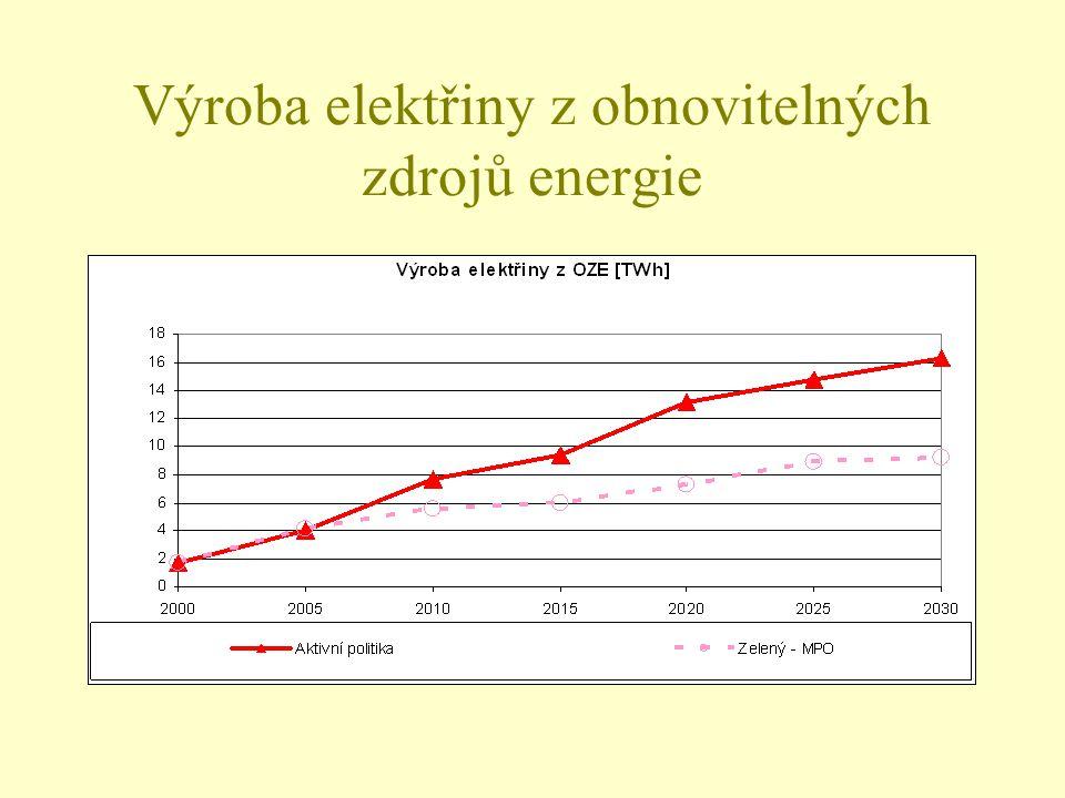 Výroba elektřiny z obnovitelných zdrojů energie