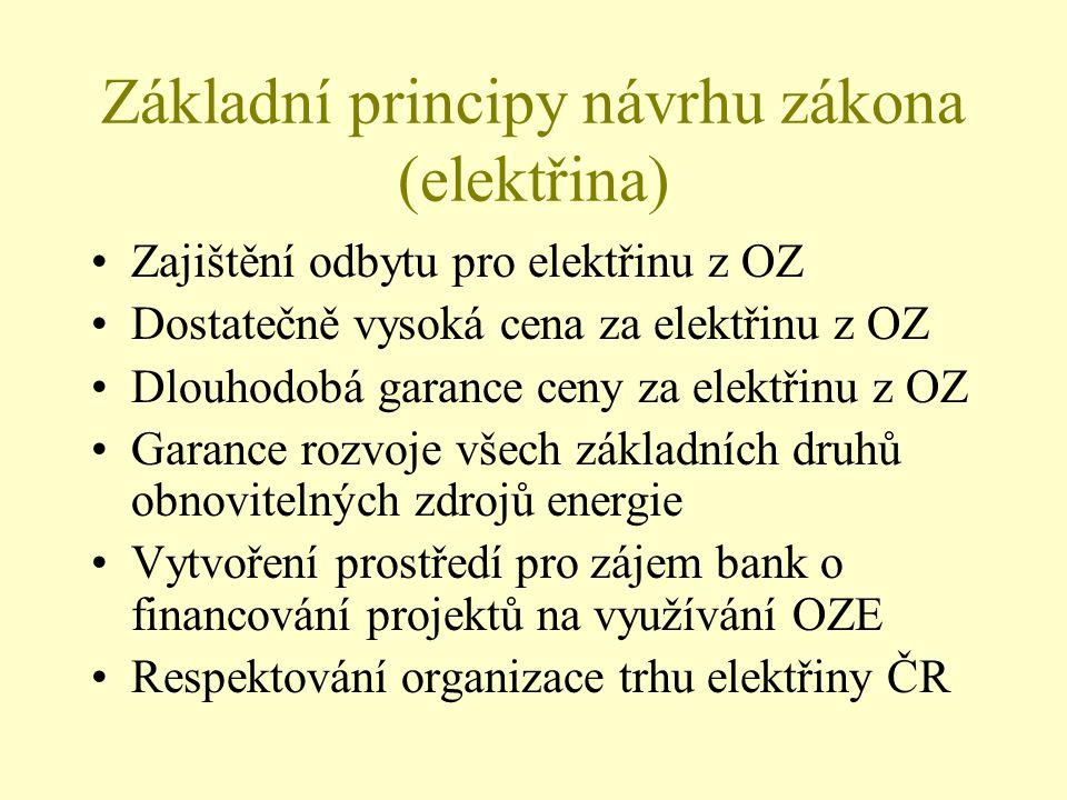 Základní principy návrhu zákona (elektřina) Zajištění odbytu pro elektřinu z OZ Dostatečně vysoká cena za elektřinu z OZ Dlouhodobá garance ceny za el