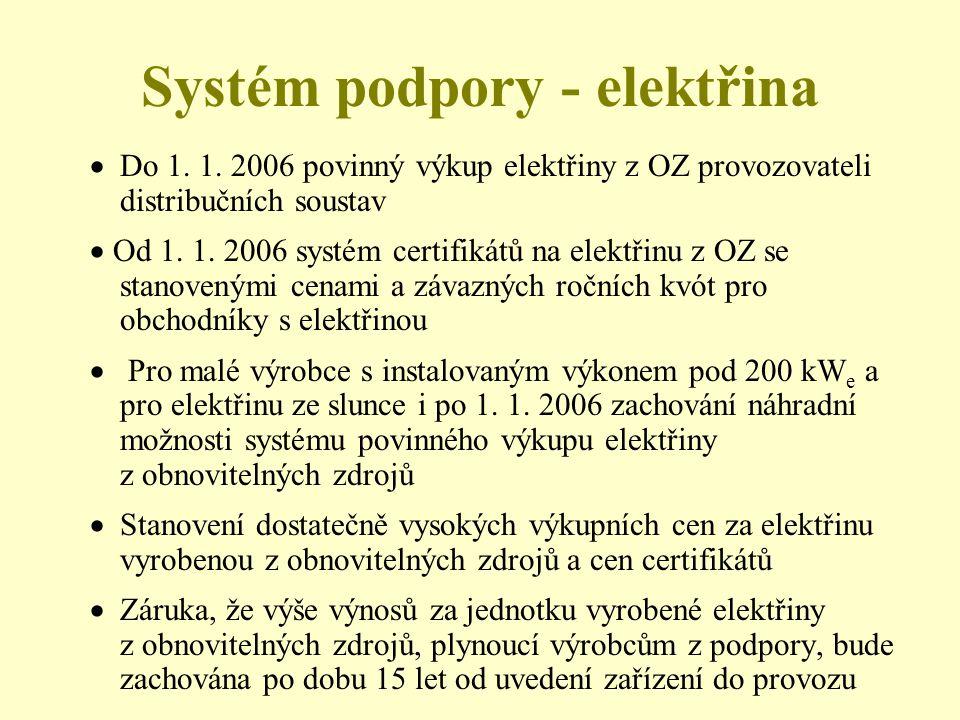 Systém podpory - elektřina  Do 1. 1. 2006 povinný výkup elektřiny z OZ provozovateli distribučních soustav  Od 1. 1. 2006 systém certifikátů na elek