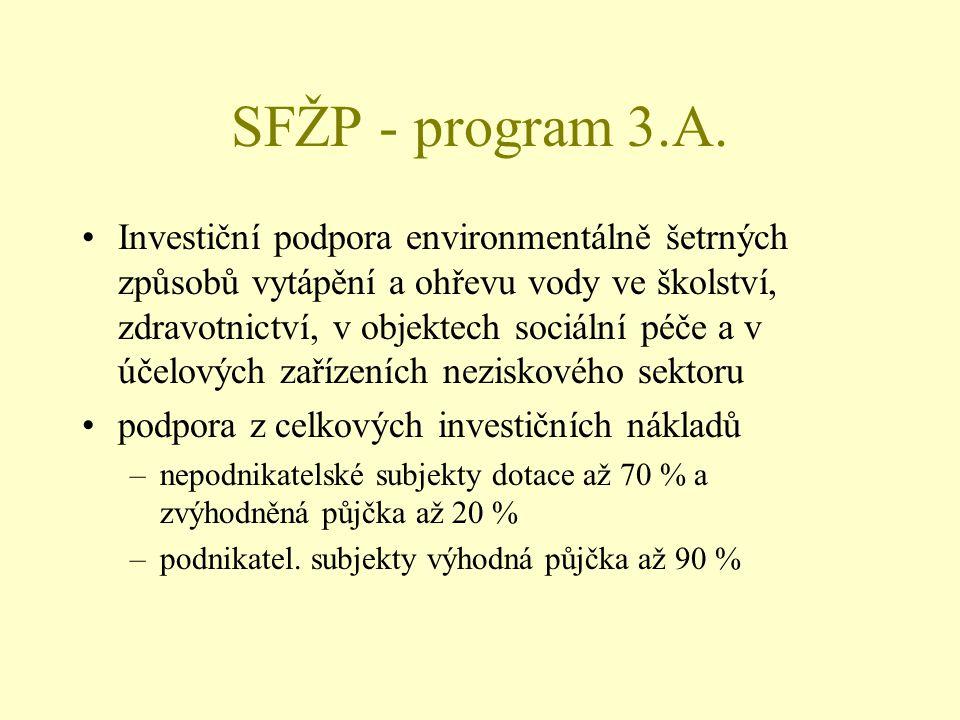 SFŽP - program 3.A. Investiční podpora environmentálně šetrných způsobů vytápění a ohřevu vody ve školství, zdravotnictví, v objektech sociální péče a