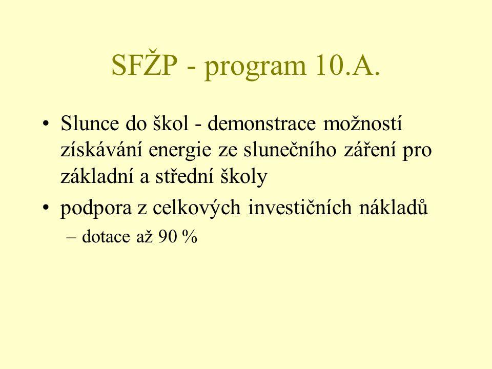 SFŽP - program 10.A. Slunce do škol - demonstrace možností získávání energie ze slunečního záření pro základní a střední školy podpora z celkových inv