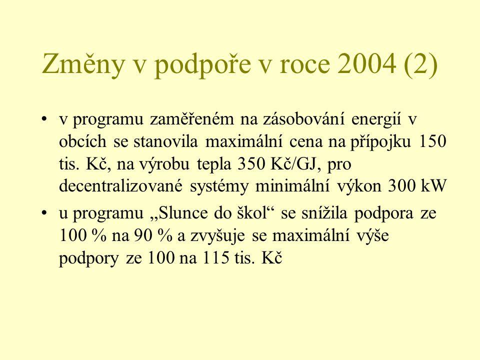 Změny v podpoře v roce 2004 (2) v programu zaměřeném na zásobování energií v obcích se stanovila maximální cena na přípojku 150 tis. Kč, na výrobu tep