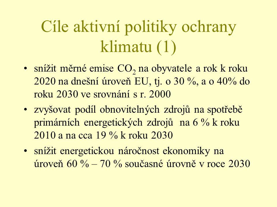 Cíle aktivní politiky ochrany klimatu (1) snížit měrné emise CO 2 na obyvatele a rok k roku 2020 na dnešní úroveň EU, tj. o 30 %, a o 40% do roku 2030