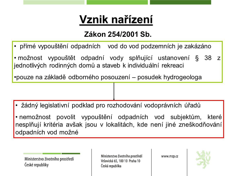 Vznik nařízení Zákon 254/2001 Sb.