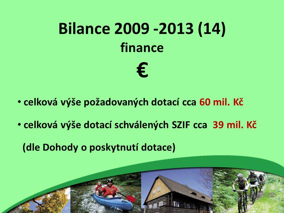 Bilance 2009 -2013 (14) finance € celková výše požadovaných dotací cca 60 mil. Kč celková výše dotací schválených SZIF cca 39 mil. Kč (dle Dohody o po