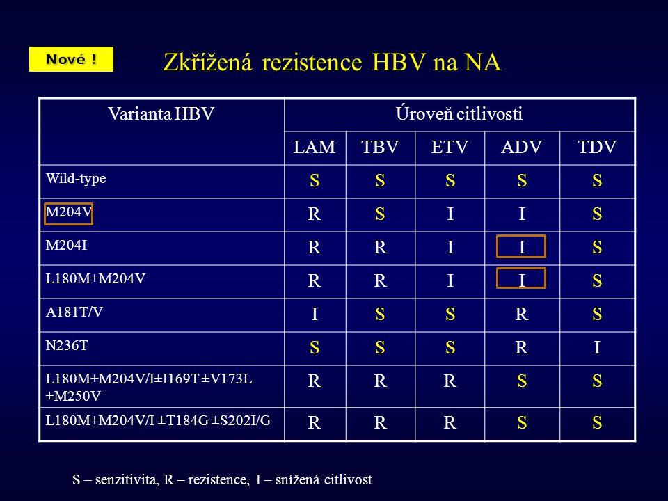 Zkřížená rezistence HBV na NA Varianta HBVÚroveň citlivosti LAMTBVETVADVTDV Wild-type SSSSS M204V RSIIS M204I RRIIS L180M+M204V RRIIS A181T/V ISSRS N2