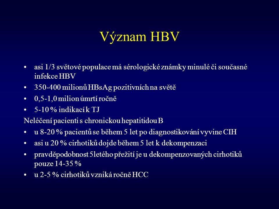 Pacienti se zjevně aktivní chronickou hepatitidou B Stejné pro HBeAg pozitivní i HBeAg negativní formu Léčba indikována i bez jaterní biopsie, pokud HBV DNA > 20 000 IU/ml ALT > 2 × ULN jaterní biopsie může přinést nové důležité informace, ale neovlivňuje rozhodnutí léčit neinvazivní vyšetřovací metody jsou velmi vhodné u pacientů léčených bez JB