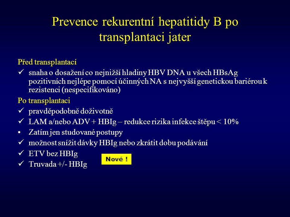 Prevence rekurentní hepatitidy B po transplantaci jater Před transplantací snaha o dosažení co nejnižší hladiny HBV DNA u všech HBsAg pozitivních nejl