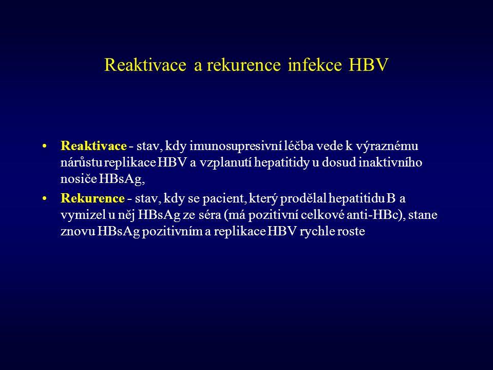Reaktivace a rekurence infekce HBV Reaktivace - stav, kdy imunosupresivní léčba vede k výraznému nárůstu replikace HBV a vzplanutí hepatitidy u dosud