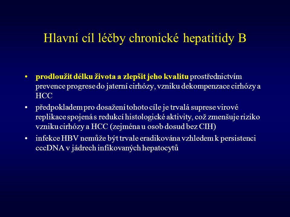 Cílové body léčby chronické hepatitidy B Ideální konec léčby: vymizení HBsAg s/bez sérokonverze do anti-HBs trvající i po skončení léčby – současnou léčbou vzácně dosažené Uspokojivý konec léčby: indukce setrvalé virologické a biochemické odpovědi, která trvá i po skončení léčby (u původně HBeAg pozitivních spojená se sérokonverzí HBeAg/anti-HBe) – je spojeno se zlepšením prognózy Další žádoucí konec léčby: virologická remise (nedetekovatelná HBV DNA v séru senzitivní PCR) během antivirové léčby u HBeAg pozitivních i negativních pacientů