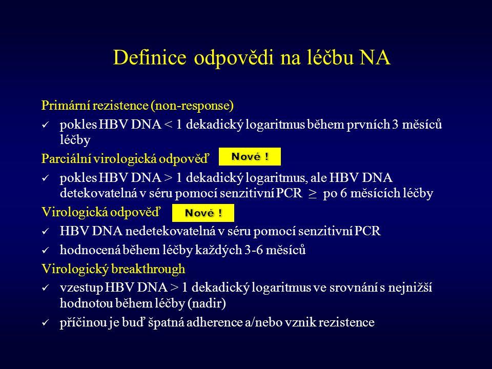 Definice odpovědi na léčbu NA Rezistence k NA selekce variant HBV se substitucí aminokyselin, která vede k snížení citlivosti k podávanému NA důsledkem je primární non-response nebo breakthrough Setrvalá virologická odpověď po skončení léčby vysazování NA není v současnosti běžnou praxí HBV DNA v séru < 2 000 IU/ml nejméně 12 měsíců po skončení léčby Histologická odpověď pokles zánětlivě-nekrotické aktivity ≥ 2 body v HAI nebo Ishak bez zhoršení fibrózy (ve srovnání před léčbou) Kompletní odpověď setrvalá virologická odpověď po skončení léčby + ztráta HBsAg