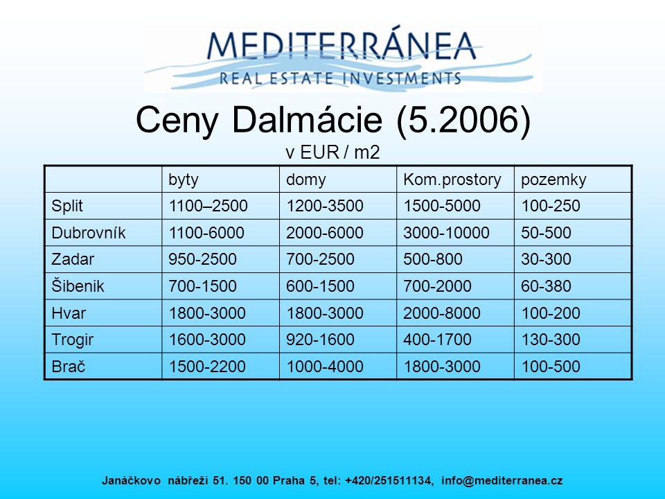 Janáčkovo nábřeží 51. 150 00 Praha 5, tel: +420/251511134, info@mediterranea.cz Ceny Dalmácie (5.2006) v EUR / m2 bytydomyKom.prostorypozemky Split110