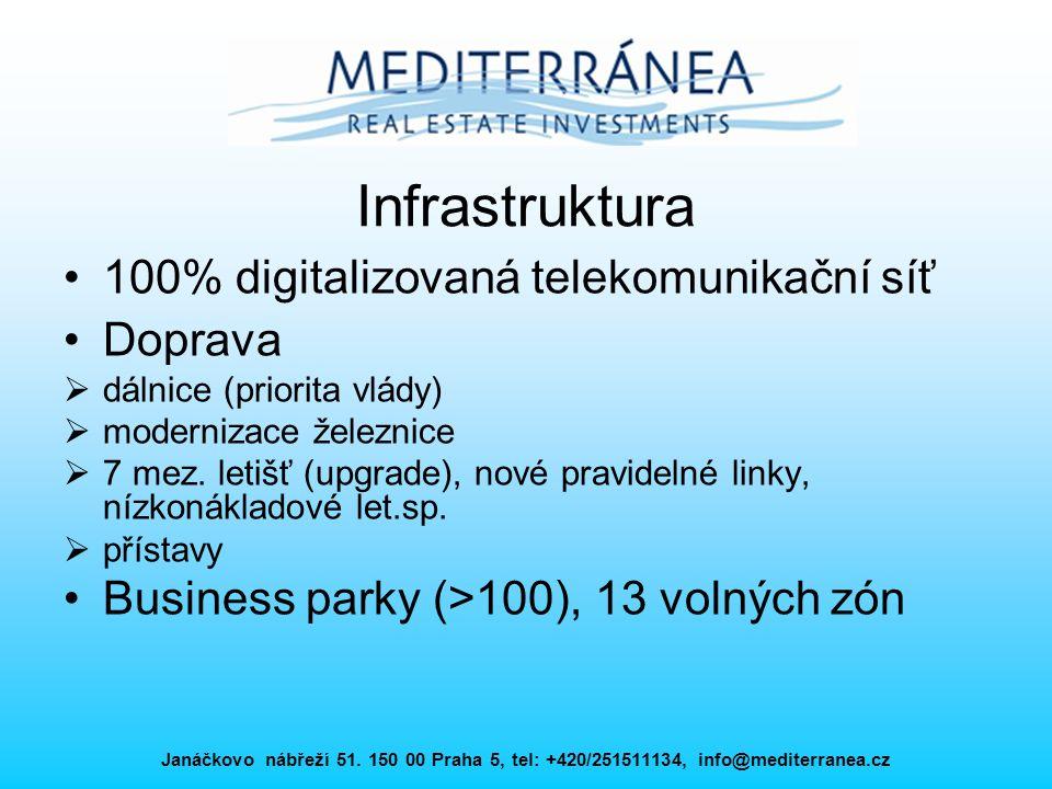Janáčkovo nábřeží 51. 150 00 Praha 5, tel: +420/251511134, info@mediterranea.cz Infrastruktura 100% digitalizovaná telekomunikační síť Doprava  dálni