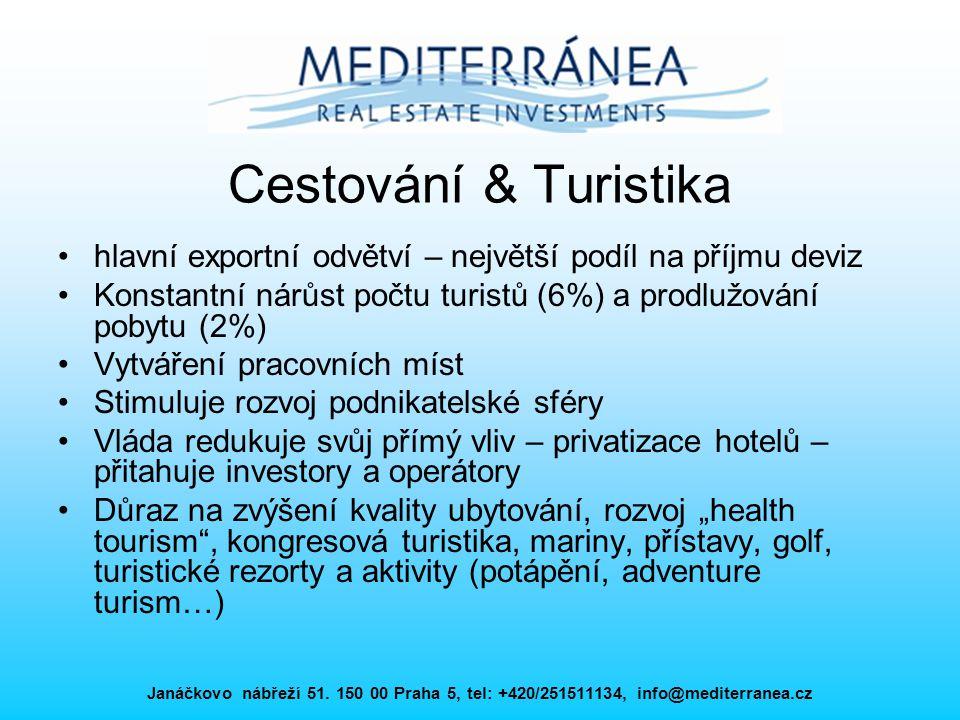 Janáčkovo nábřeží 51. 150 00 Praha 5, tel: +420/251511134, info@mediterranea.cz Cestování & Turistika hlavní exportní odvětví – největší podíl na příj