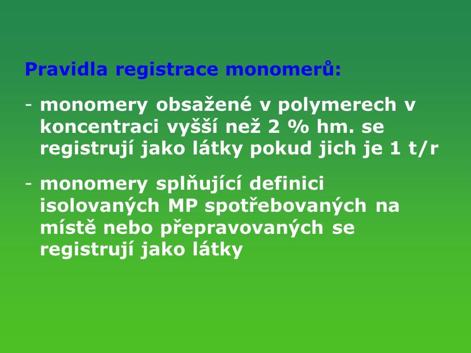 Pravidla registrace monomerů: -monomery obsažené v polymerech v koncentraci vyšší než 2 % hm. se registrují jako látky pokud jich je 1 t/r -monomery s