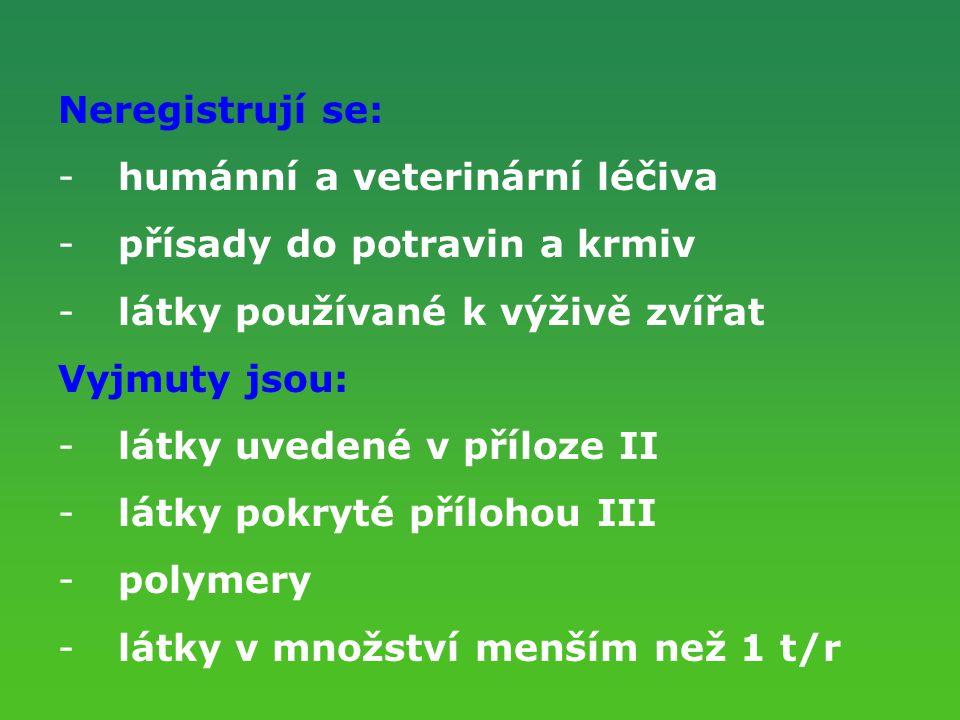 Neregistrují se: -humánní a veterinární léčiva -přísady do potravin a krmiv -látky používané k výživě zvířat Vyjmuty jsou: -látky uvedené v příloze II