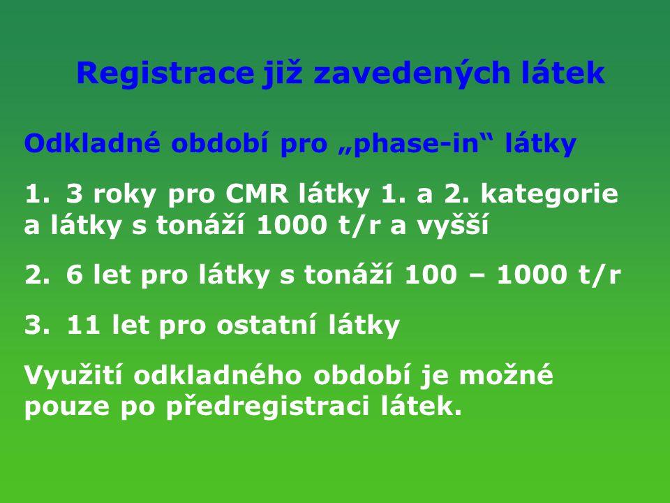 """Registrace již zavedených látek Odkladné období pro """"phase-in"""" látky 1. 3 roky pro CMR látky 1. a 2. kategorie a látky s tonáží 1000 t/r a vyšší 2. 6"""