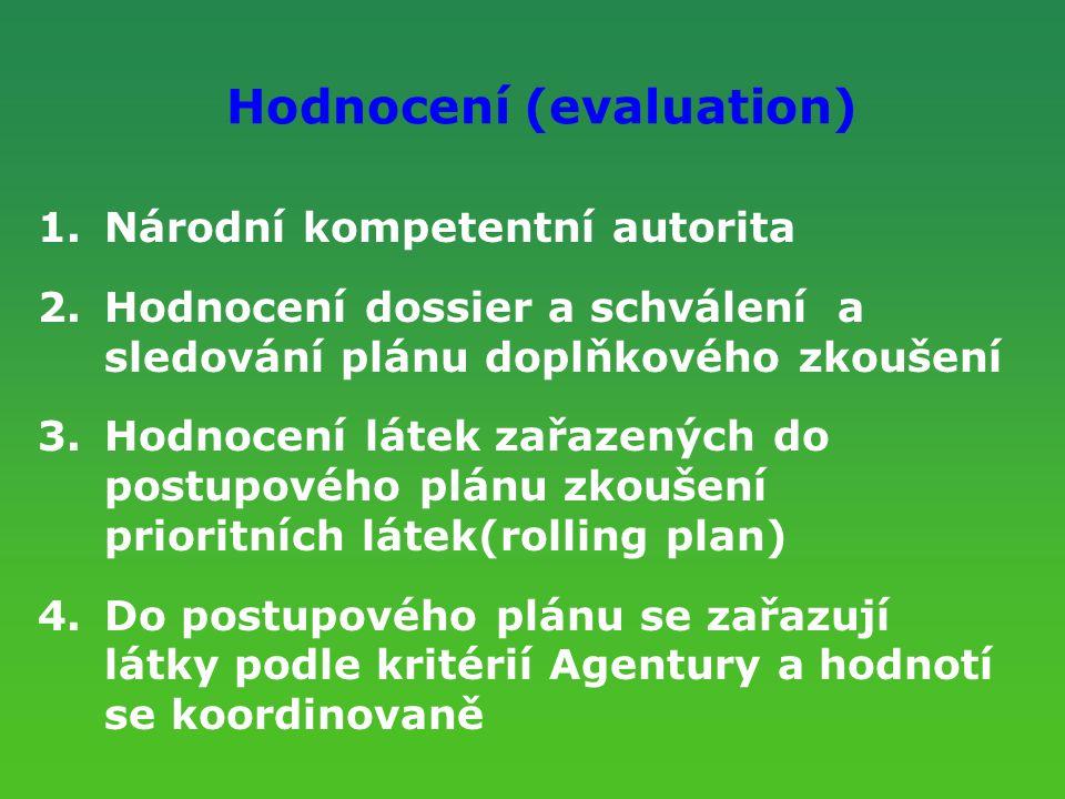 Hodnocení (evaluation) 1.Národní kompetentní autorita 2.Hodnocení dossier a schválení a sledování plánu doplňkového zkoušení 3.Hodnocení látek zařazen