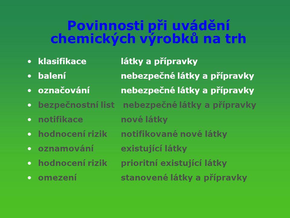 Povinnosti při uvádění chemických výrobků na trh klasifikacelátky a přípravky balení nebezpečné látky a přípravky označování nebezpečné látky a přípra