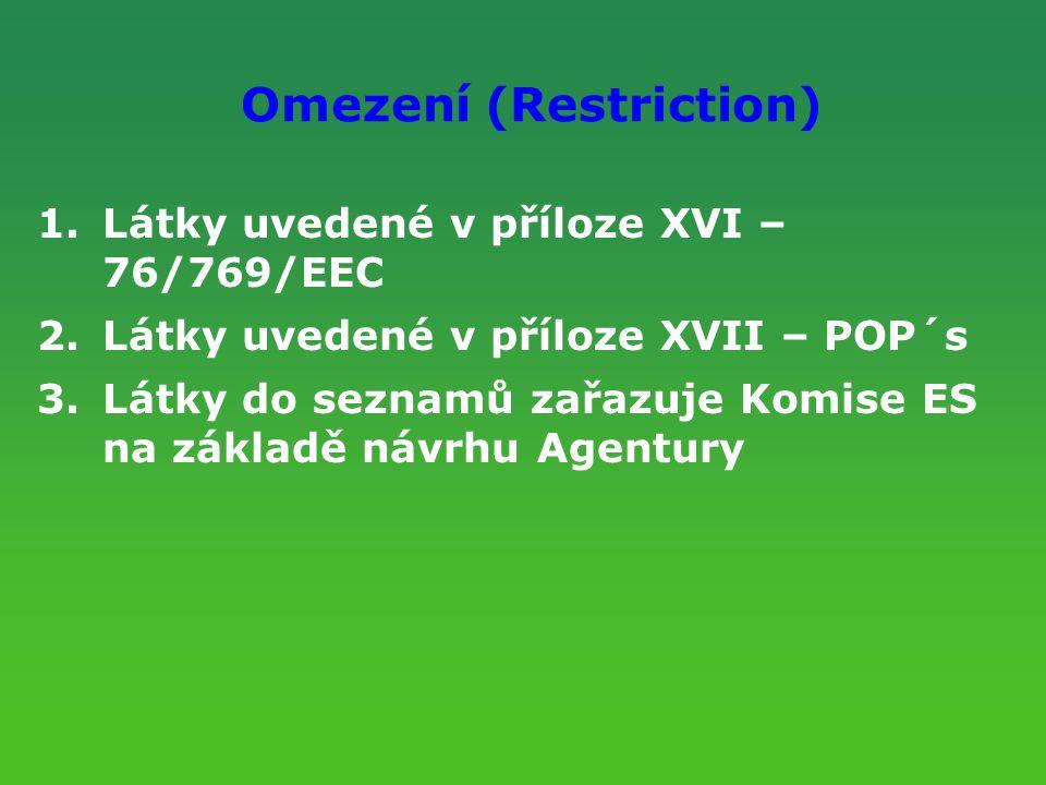 Omezení (Restriction) 1.Látky uvedené v příloze XVI – 76/769/EEC 2.Látky uvedené v příloze XVII – POP´s 3.Látky do seznamů zařazuje Komise ES na zákla