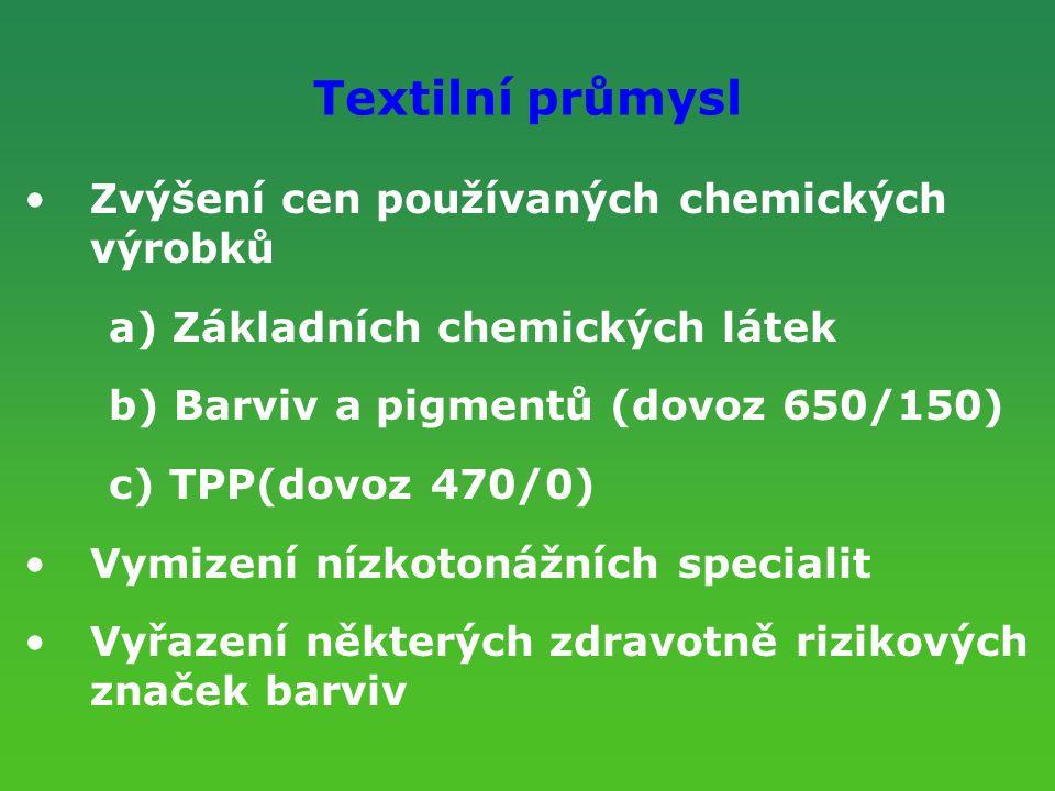 Textilní průmysl Zvýšení cen používaných chemických výrobků a) Základních chemických látek b) Barviv a pigmentů (dovoz 650/150) c) TPP(dovoz 470/0) Vy