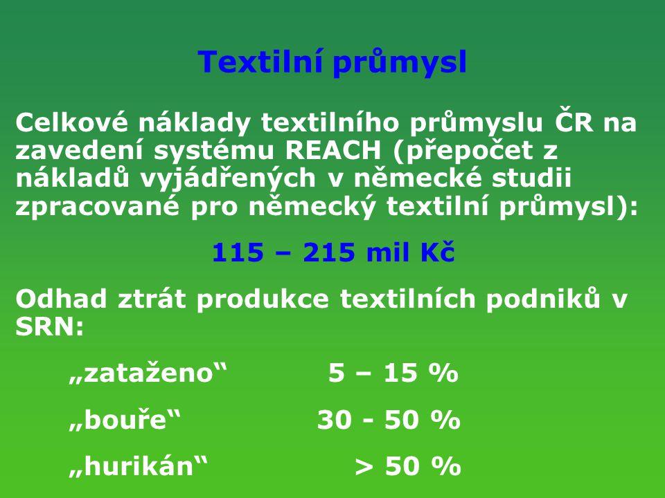 Textilní průmysl Celkové náklady textilního průmyslu ČR na zavedení systému REACH (přepočet z nákladů vyjádřených v německé studii zpracované pro něme